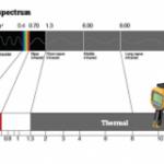 Mi az infravörös termográfia?